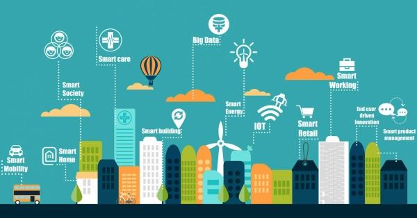Khung tham chiếu ICT phát triển đô thị thông minh (ĐTTM) hướng tới việc xác định một tập các thành phần logic và các chức năng của chúng để có thể giúp các đô thị xây dựng Kiến trúc ICT phát triển ĐTTM cho riêng mình bảo đảm sự đồng bộ trong lập kế hoạch, lộ trình phát triển ĐTTM