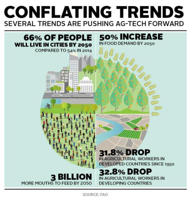 i-conflating-trends.jpg