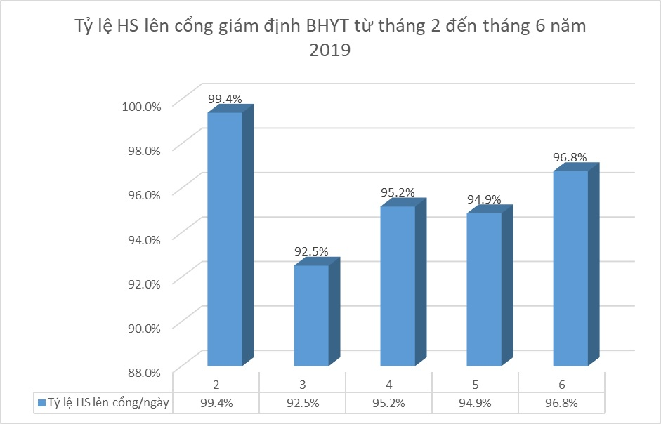 BV Thong Nhat 1.jpg