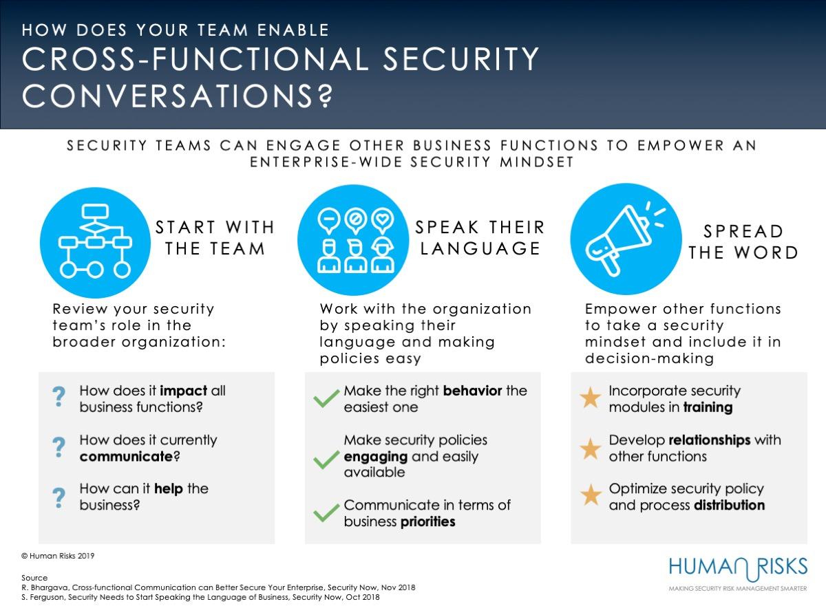 Cross Functional Security Conversations.jpg