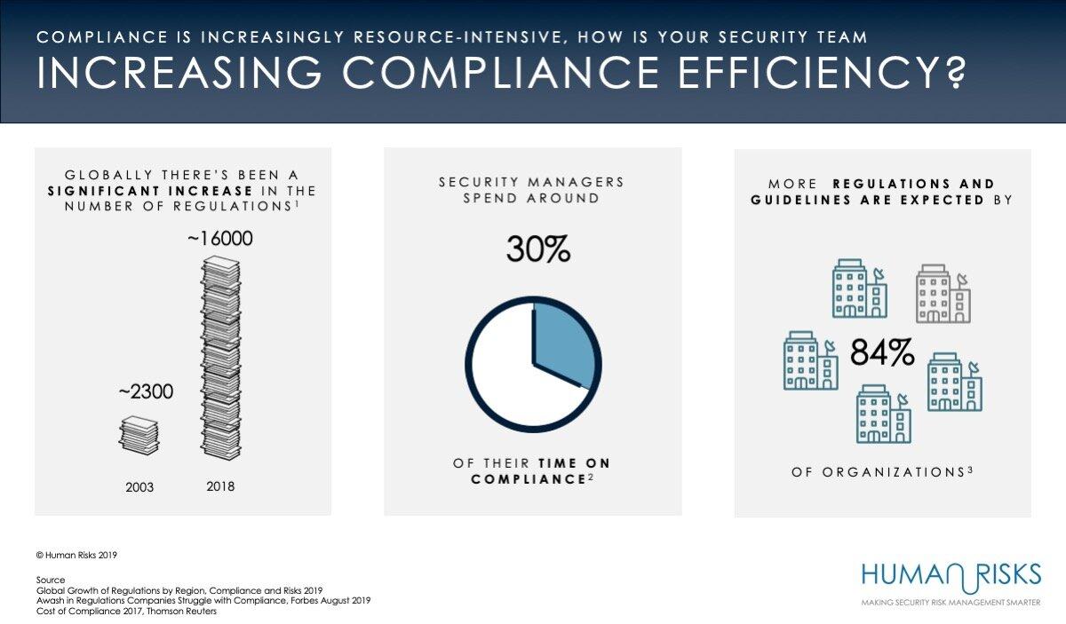 Compliance complexity.jpg