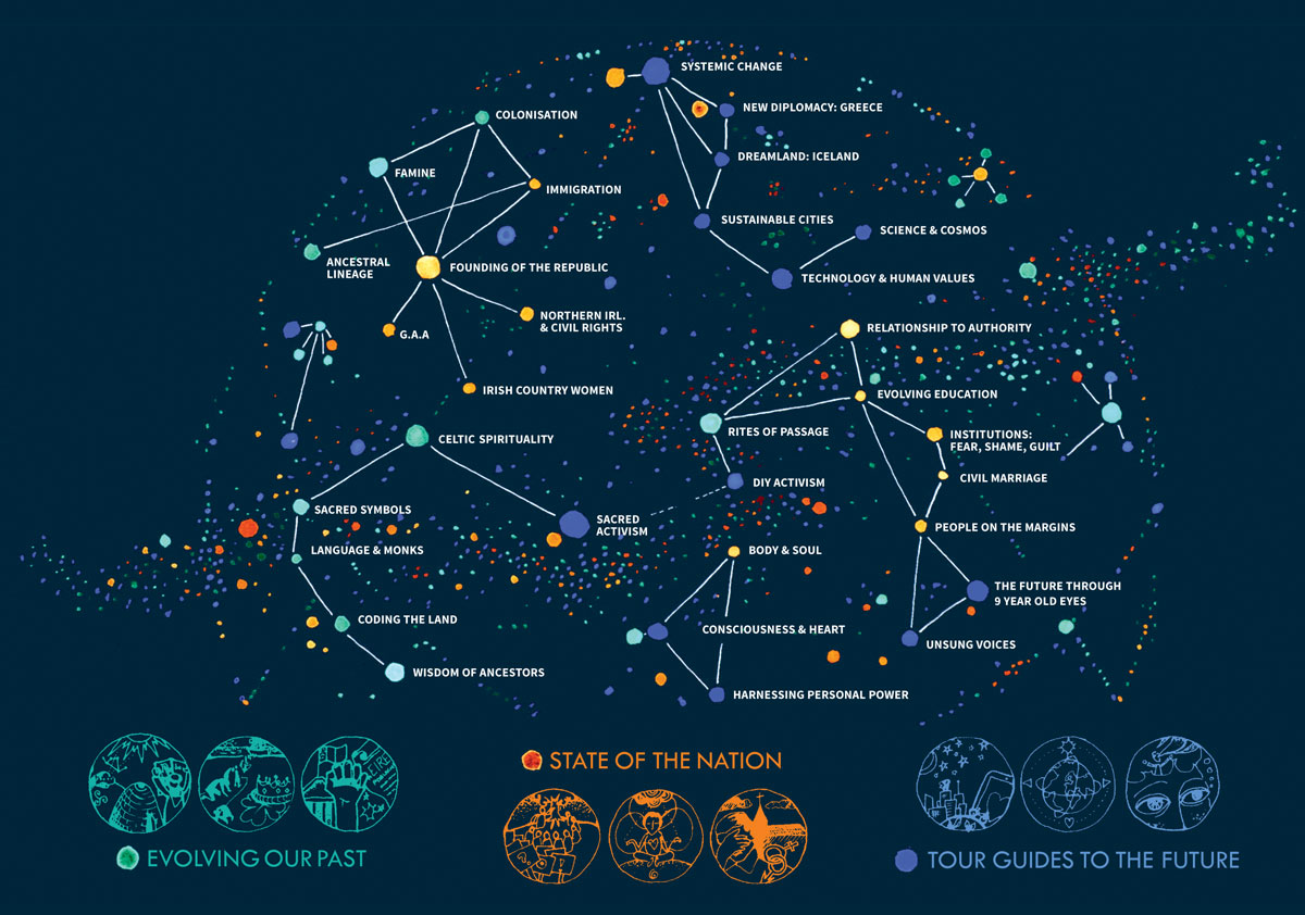 Starmap_with-icons.jpg
