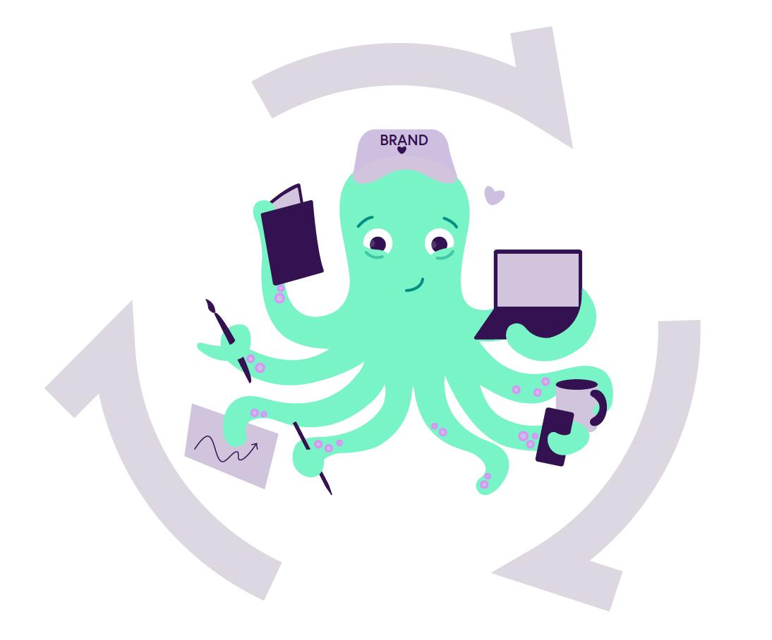 The workforce success octopus