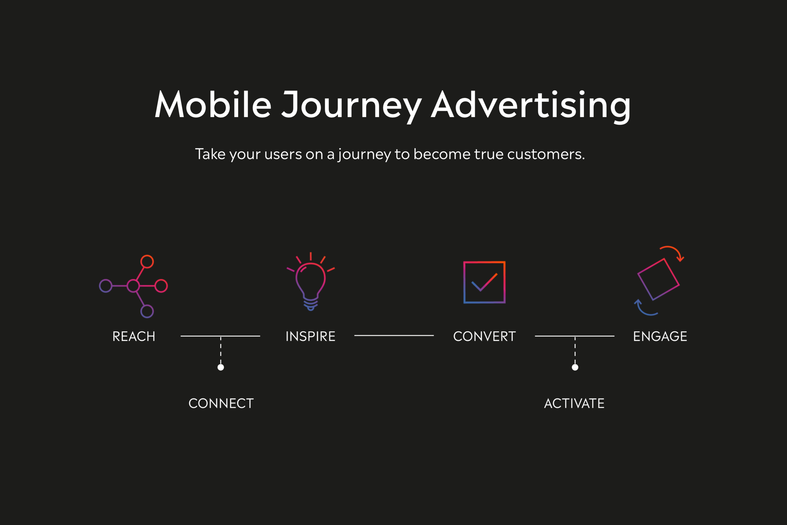 applift · mobile journey.png