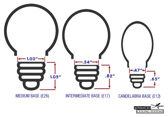 Hampton Bay ceiling fan light bulbs - what's the size