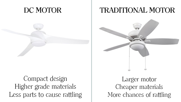 quietest ceiling fans - quiet bedroom ceiling fan guide