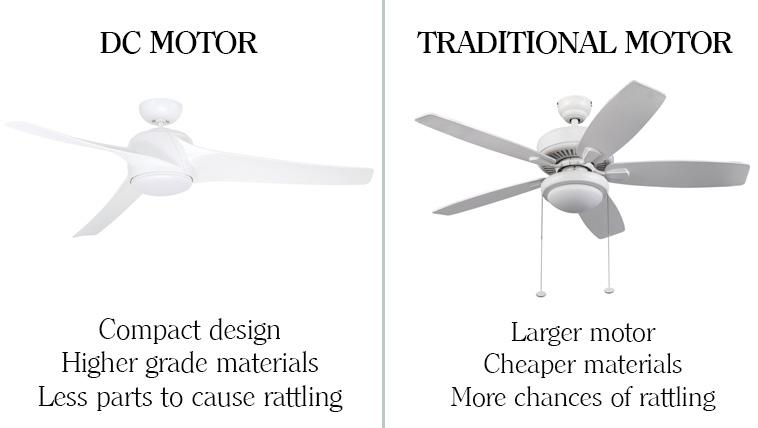 DC vs AC ceiling fan motor