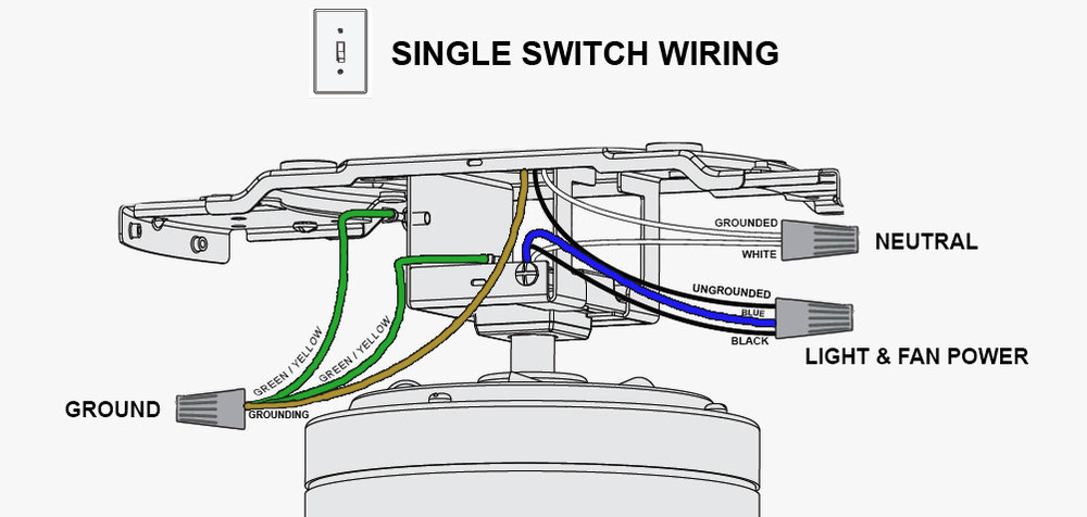 What Is The Blue Wire On A Ceiling Fan, Casablanca Fan Wiring Diagram