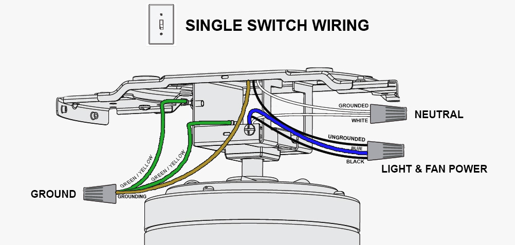 hunter ceiling fan remote wiring diagram what is the blue wire on a ceiling fan  ceiling fan wiring  what is the blue wire on a ceiling fan