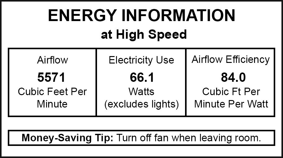 Example of a ceiling fan energy label