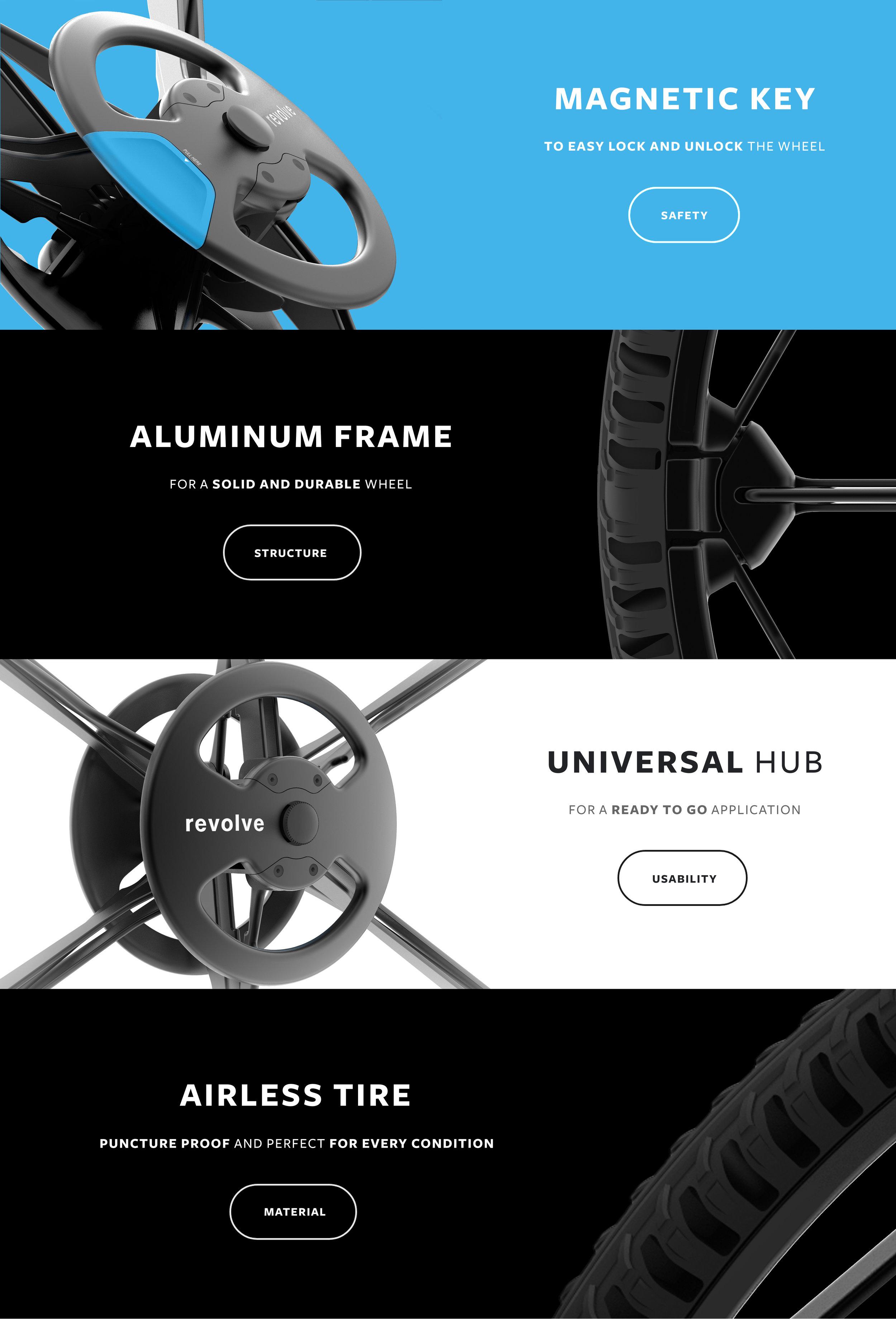 REVOLVE_wheel_details_Andrea Mocellin