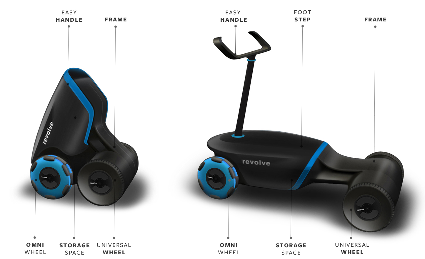 REVOLVE_wheel_scooter_trolley_Andrea Mocellin