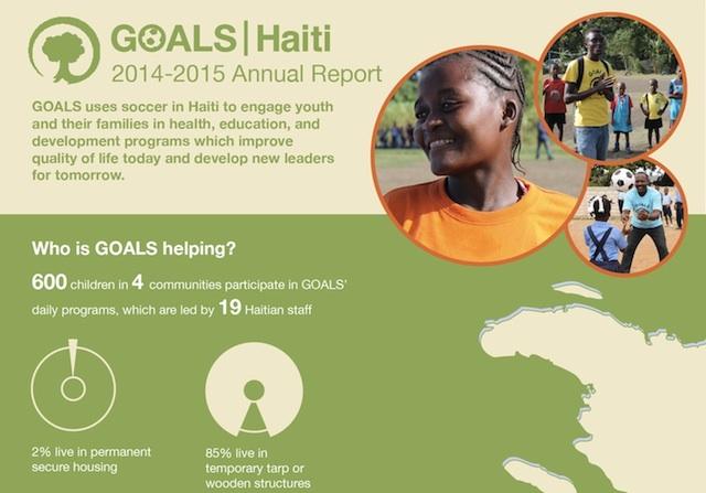 GOALS Haiti 2014/2015 Annual Report