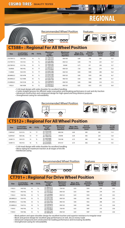 Regional tires.png
