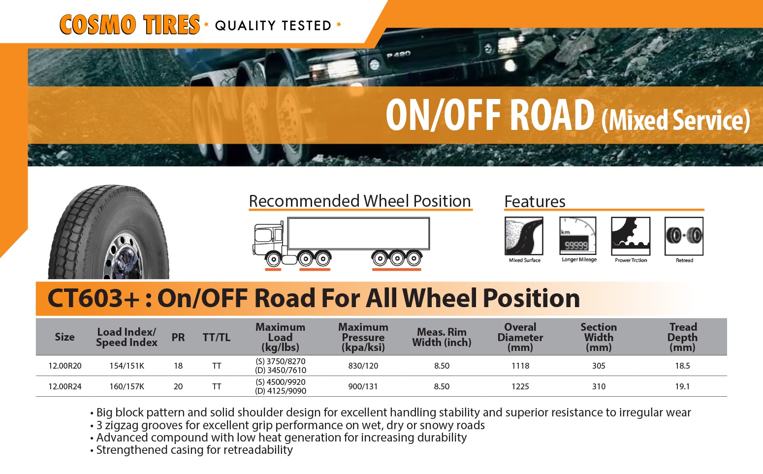 On-Off Road tires.png