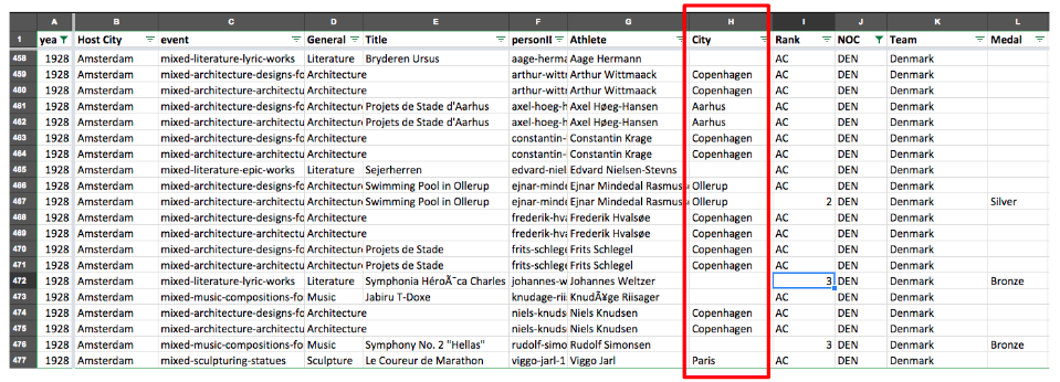 Above: A screenshot from the spreadsheet-version of the database, with newly added metadata boxed in red.