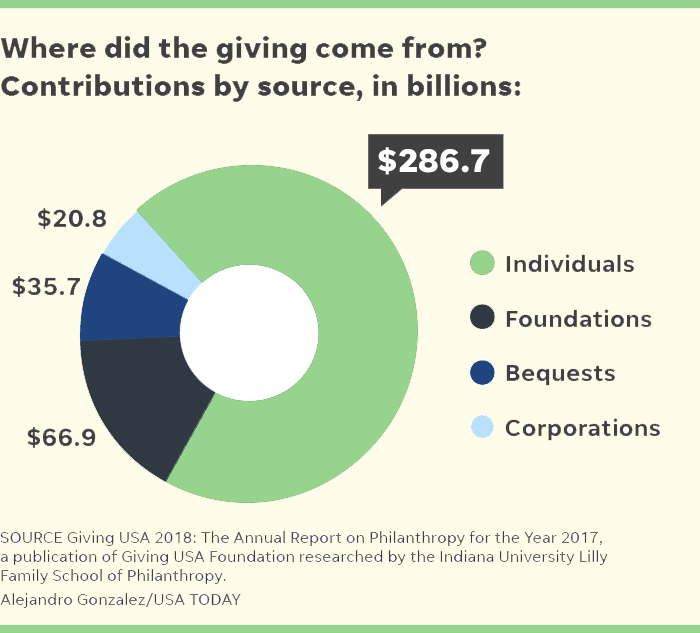 charitable-giving-2017.png