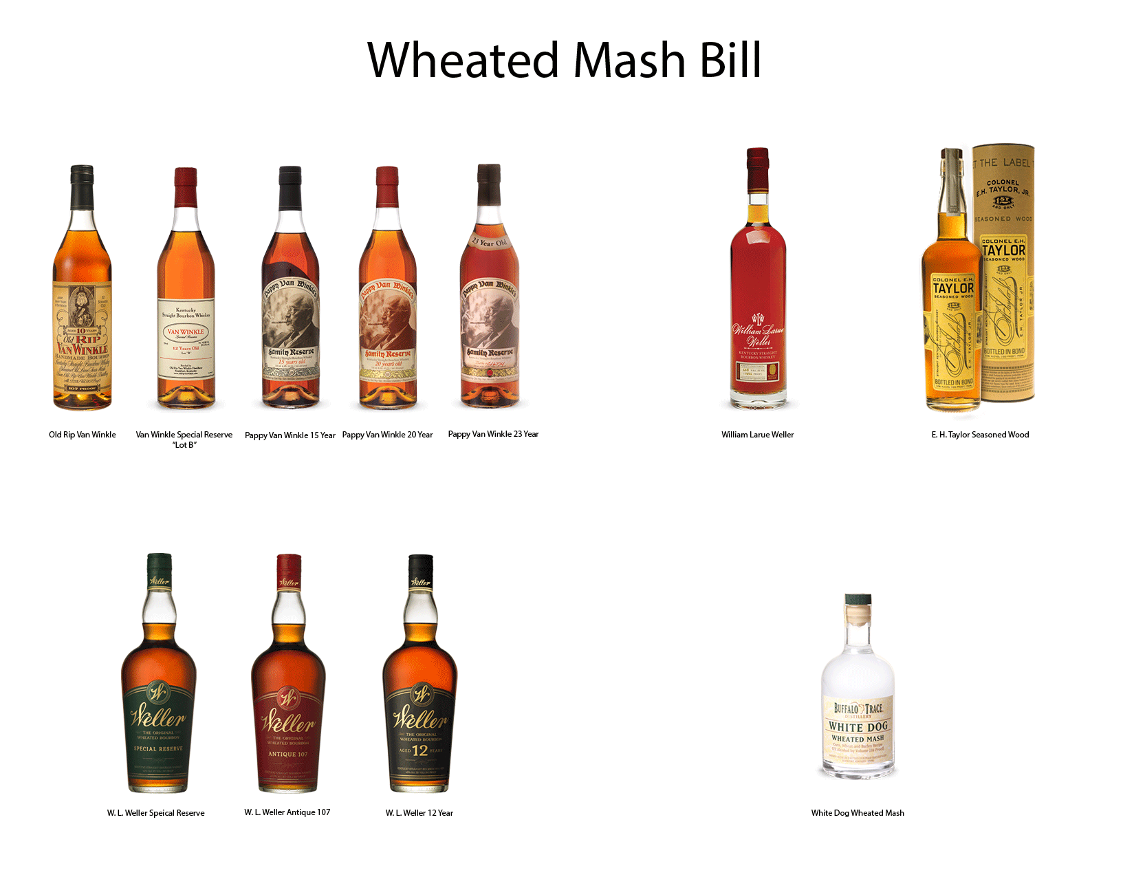 Wheated-Mash-Bill.png