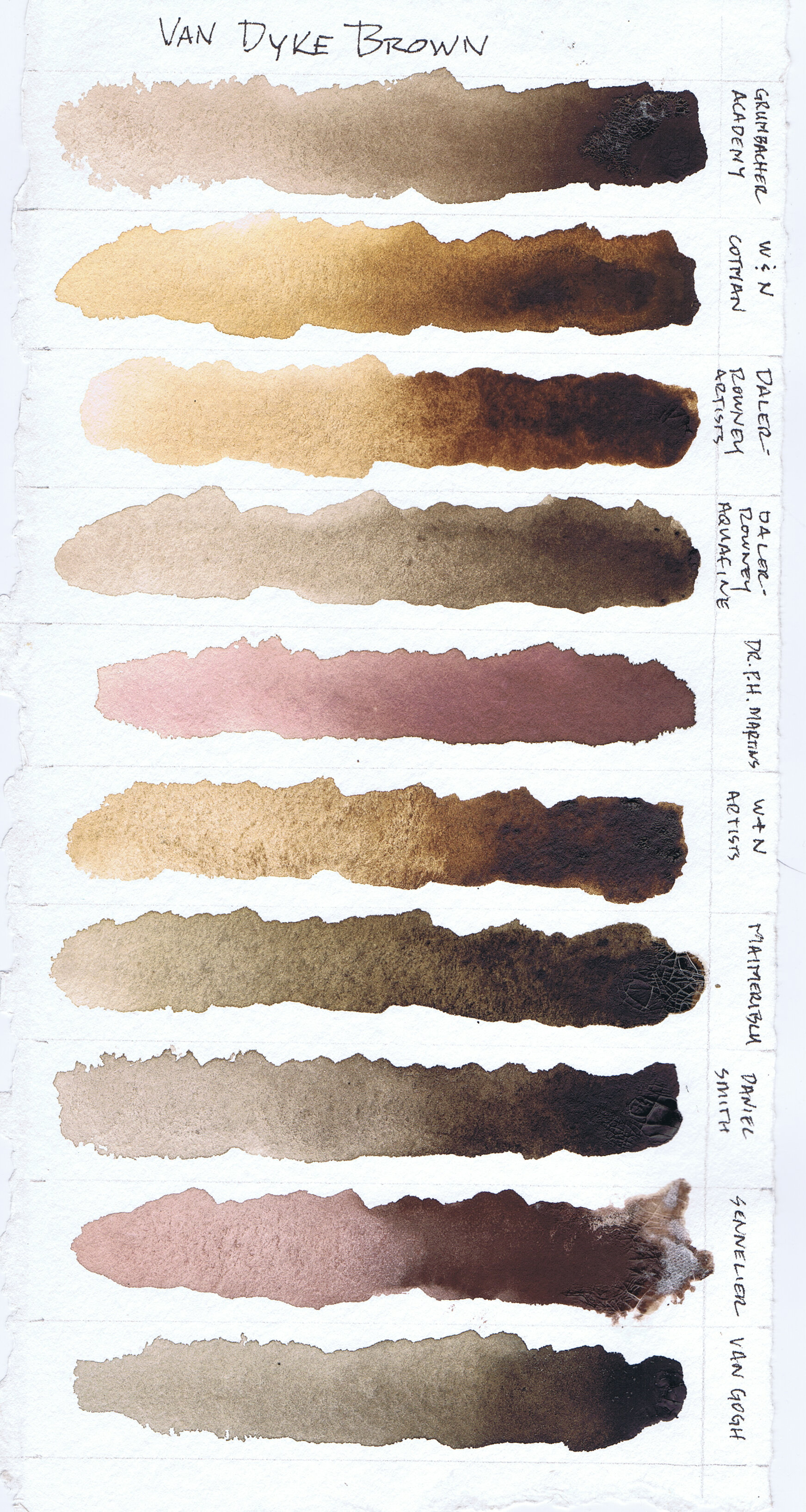 Chart of Van Dyke brown watercolors from 10 different manufacturers