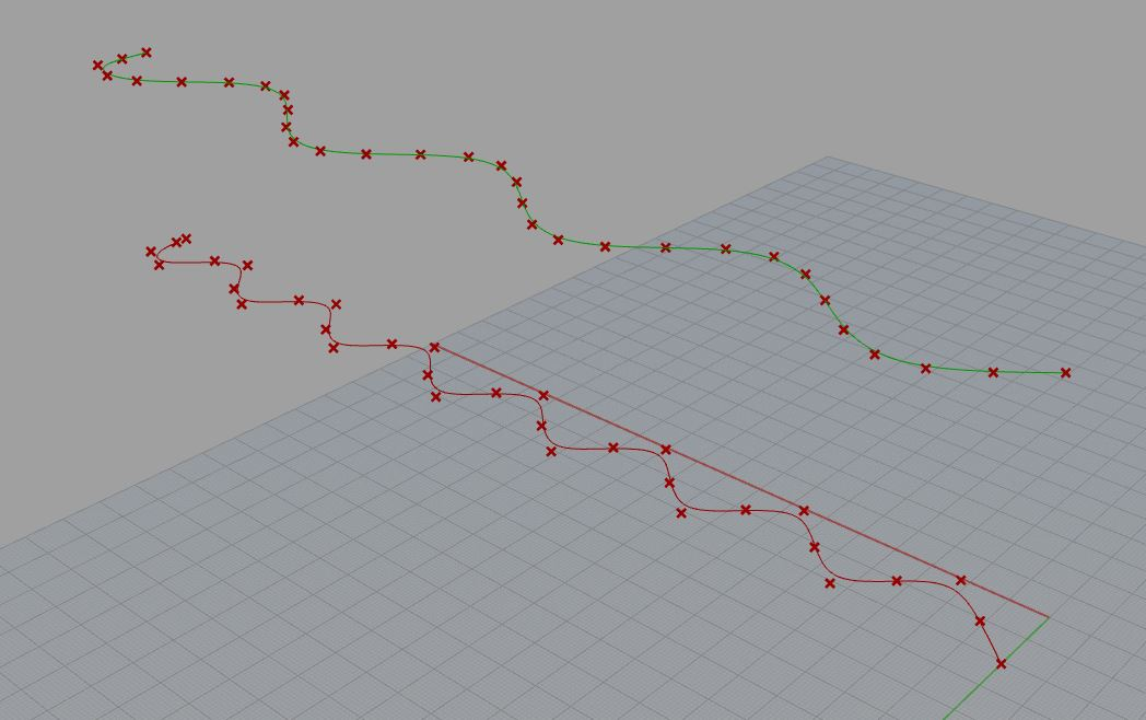 Parametric curves based off points