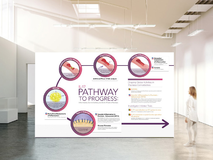 PATHWAY TO PROGRESS