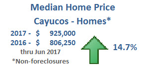 Median Home Price_Cayucos - Homes.jpg
