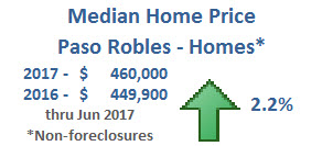 Median Home Price_Paso Robles - Homes.jpg