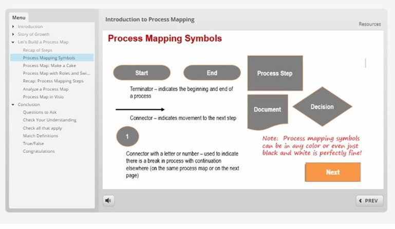Process_Mapping_Symbols.jpg