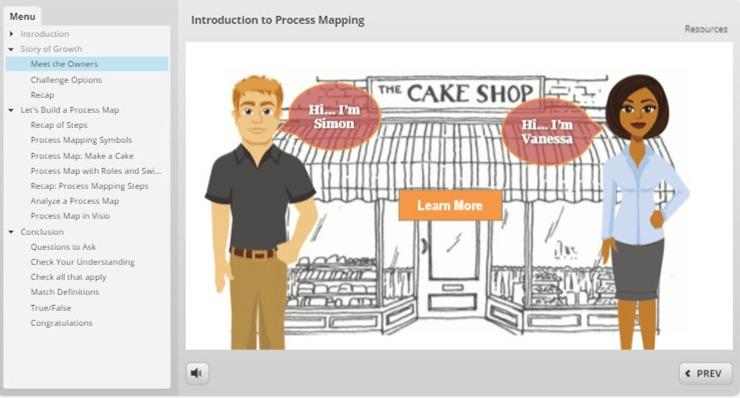 Process_Mapping_Storytelling.jpg