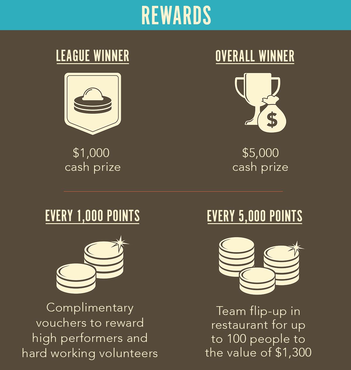 club-rewards-website-rewards-grid-3.png