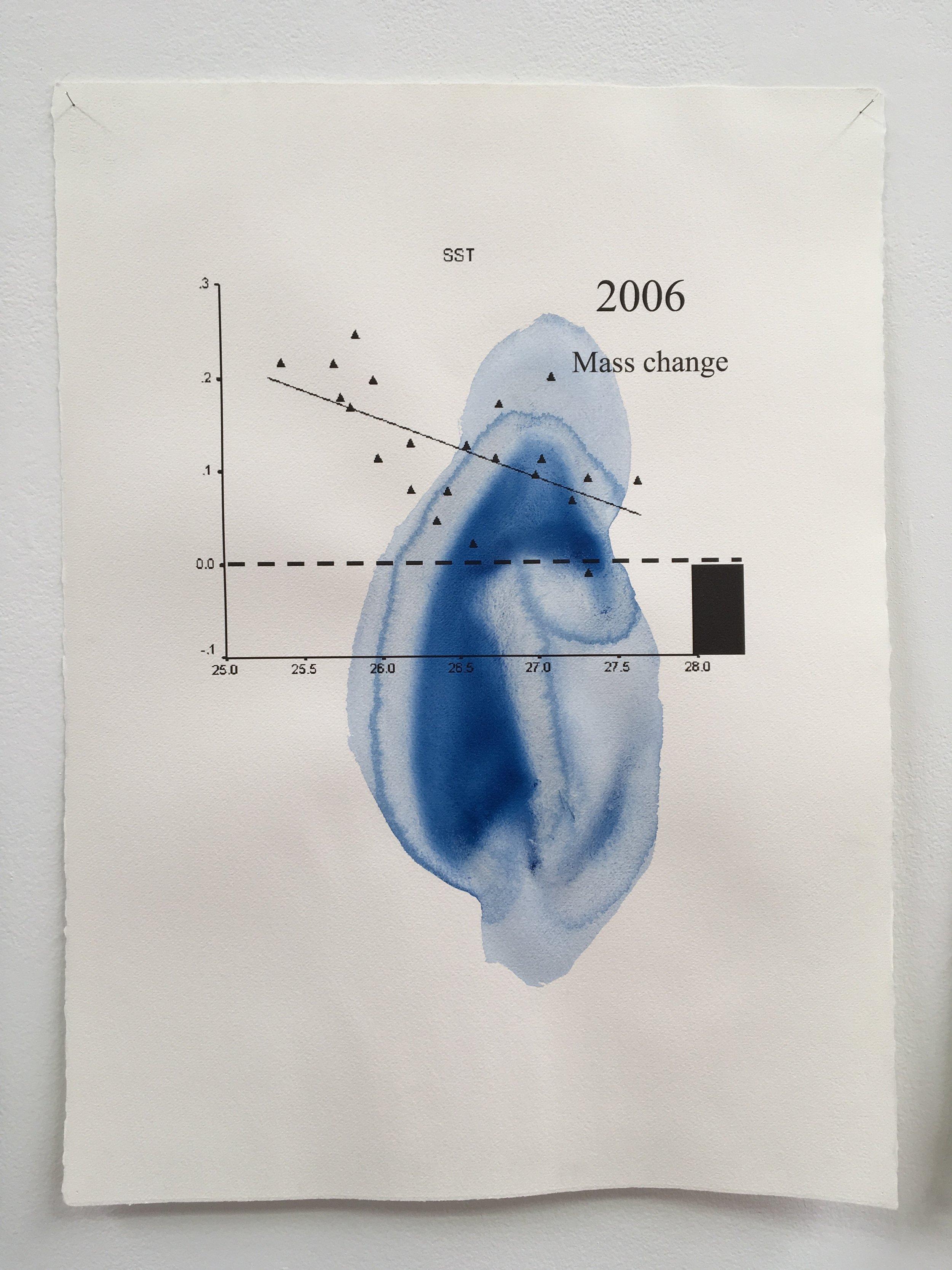 Judy Watson heron island 4 2009-16 acrylic and digital print on paper 77 x 57 cm.jpg