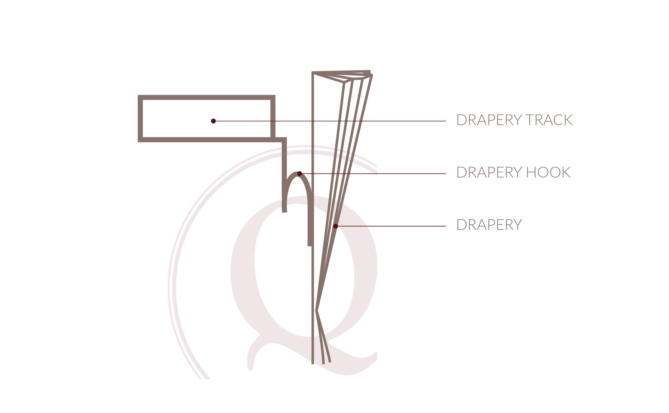 Pinch Pleat Drapery Profile