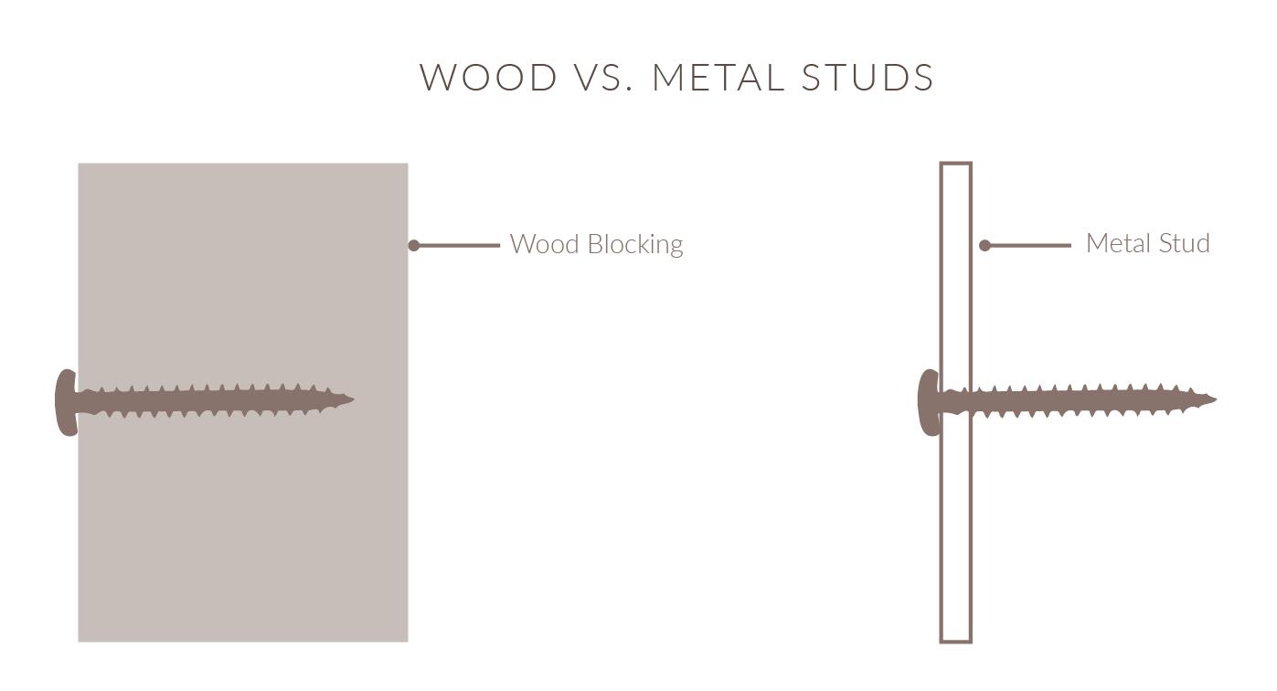 Wood vs. metal.png