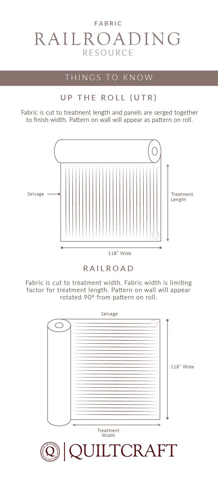 Railroading Fabric