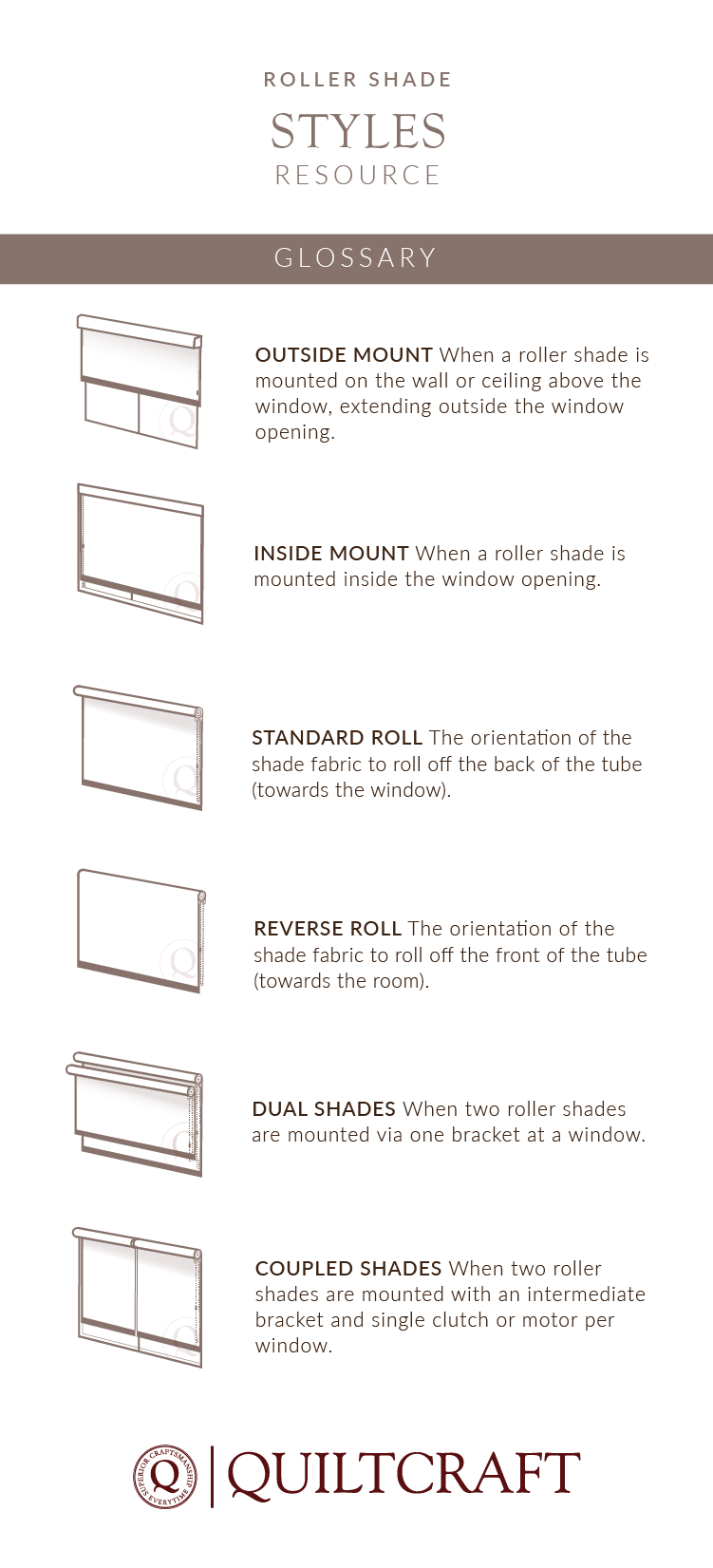 Roller Shade Style Glossary