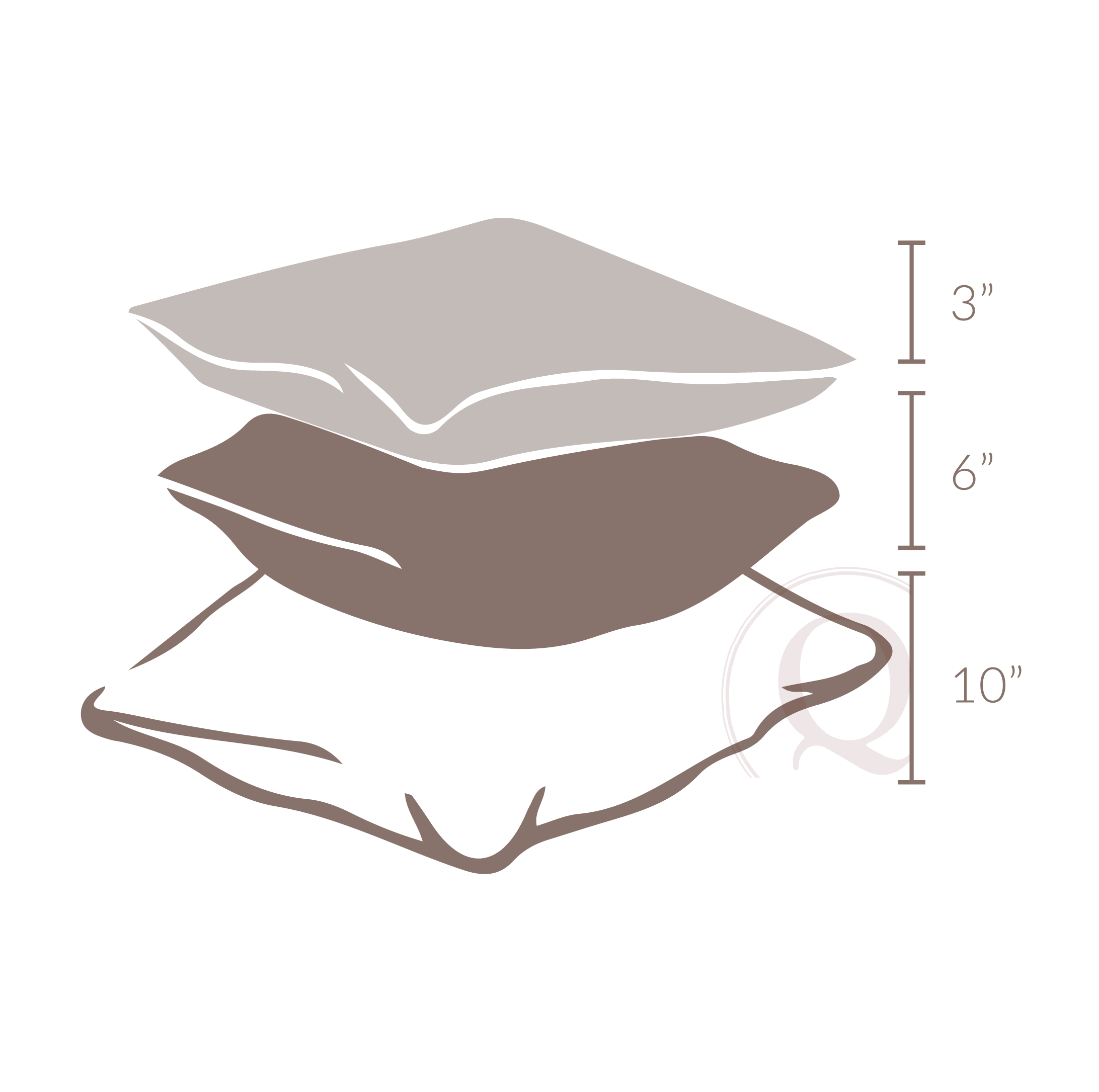 fullness - All pillows with blown fill inserts come filled to a standard level based upon dimension and weight. We do offer the option to have pillows over or under filled as desired. In this case a pillow's thickness is measured from the exact center.