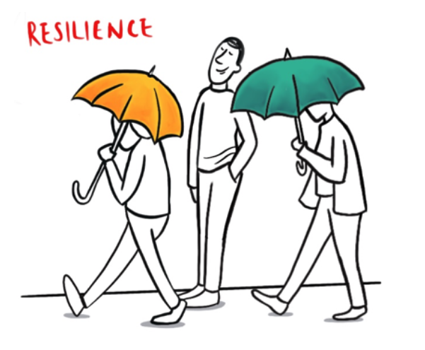 ARC-cultivate-resilience.png