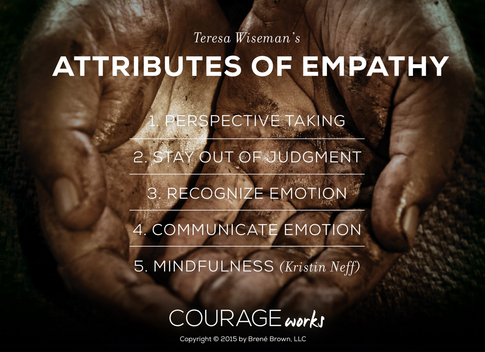 Photo Credit: Brene Brown Courageworks, A Semester of Living Brave, online training 2016