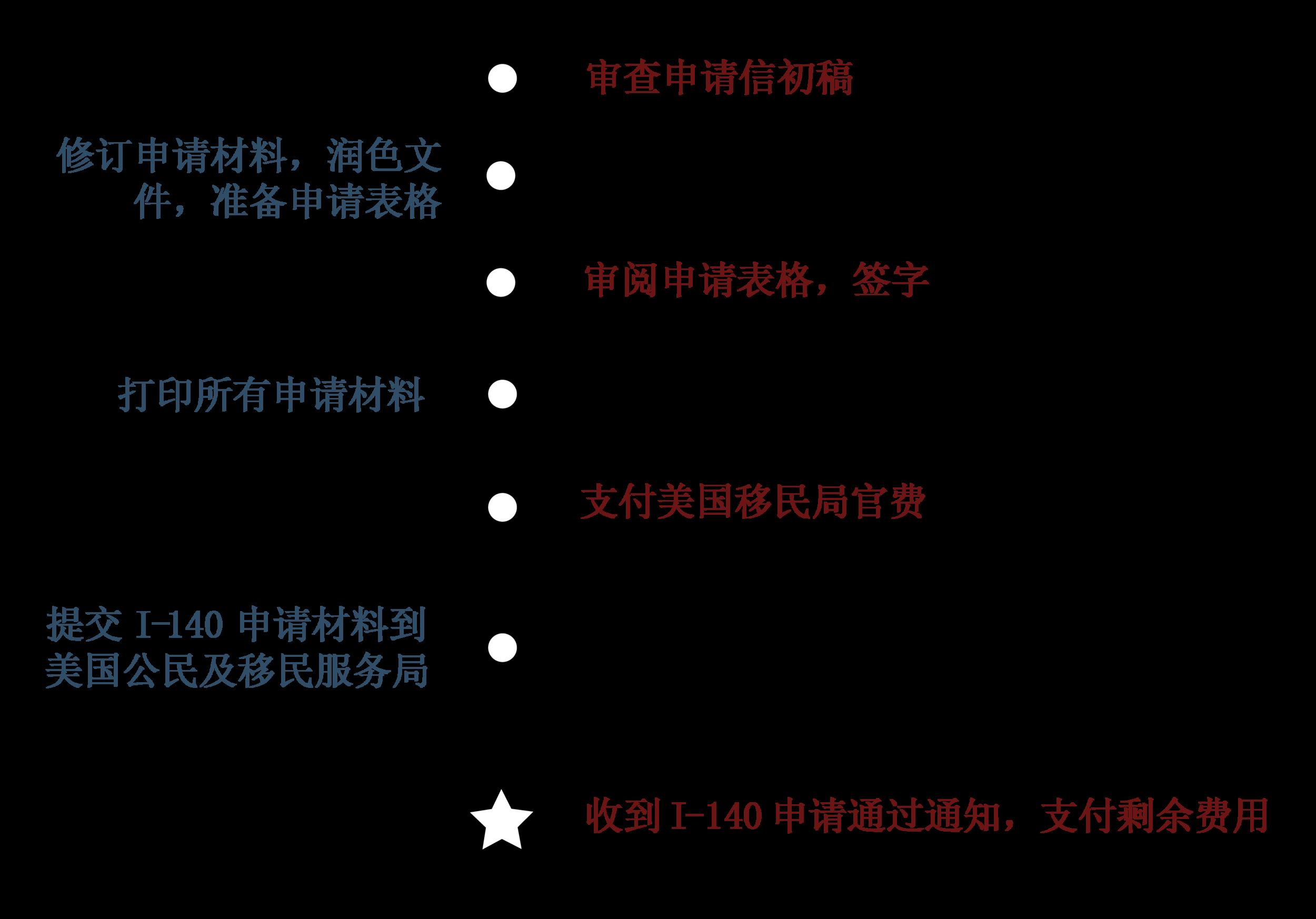 nwm process diagrams-03.png