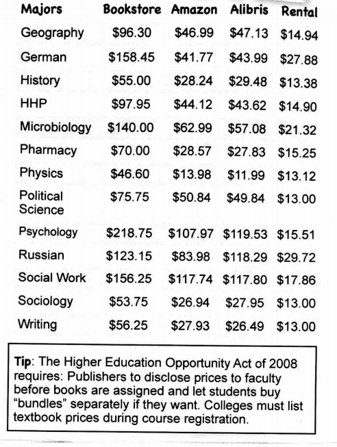 MontPIRG Textbook Affordability Guide - Page 5.png