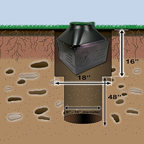 Environmentally safe in-ground pet-waste disposal system. For 2 large dogs or 4 small dogs; works like a miniature septic tank. Plastic tank and extension panels; foot-operated lid opener; made in USA.