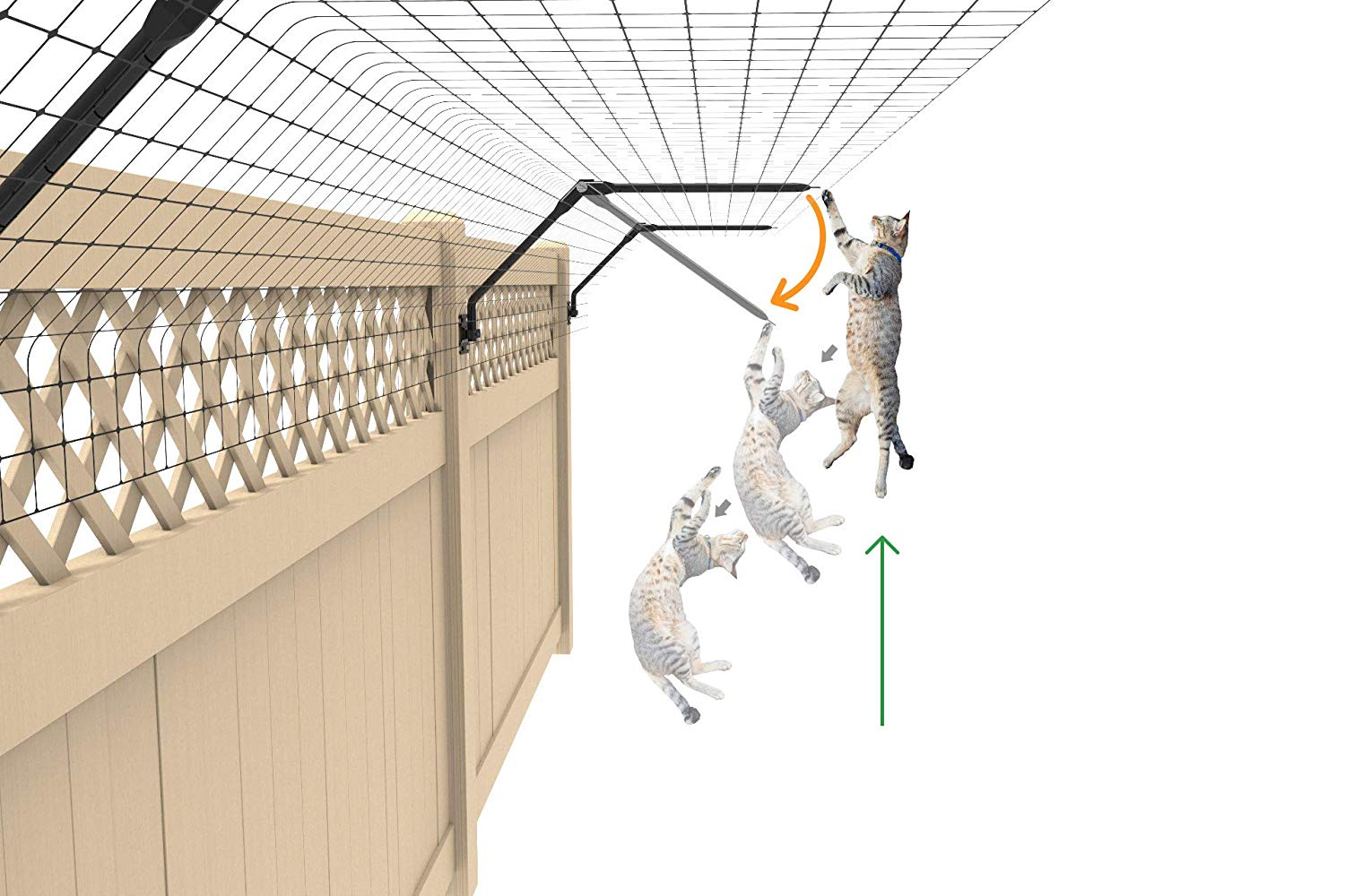 Purrfect Fence - Cat Proof Fence Topper