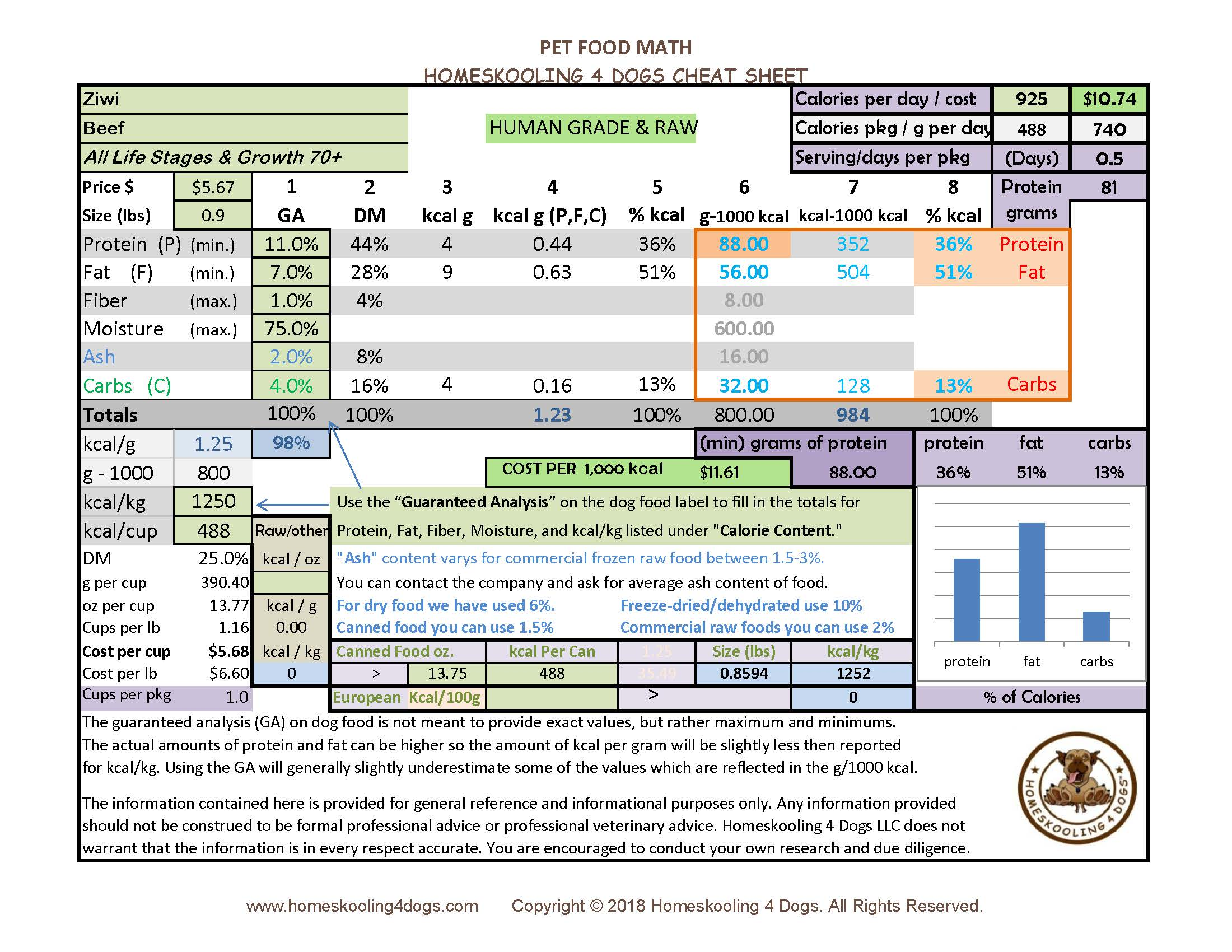 Ziwi beef TA.jpg update.jpg