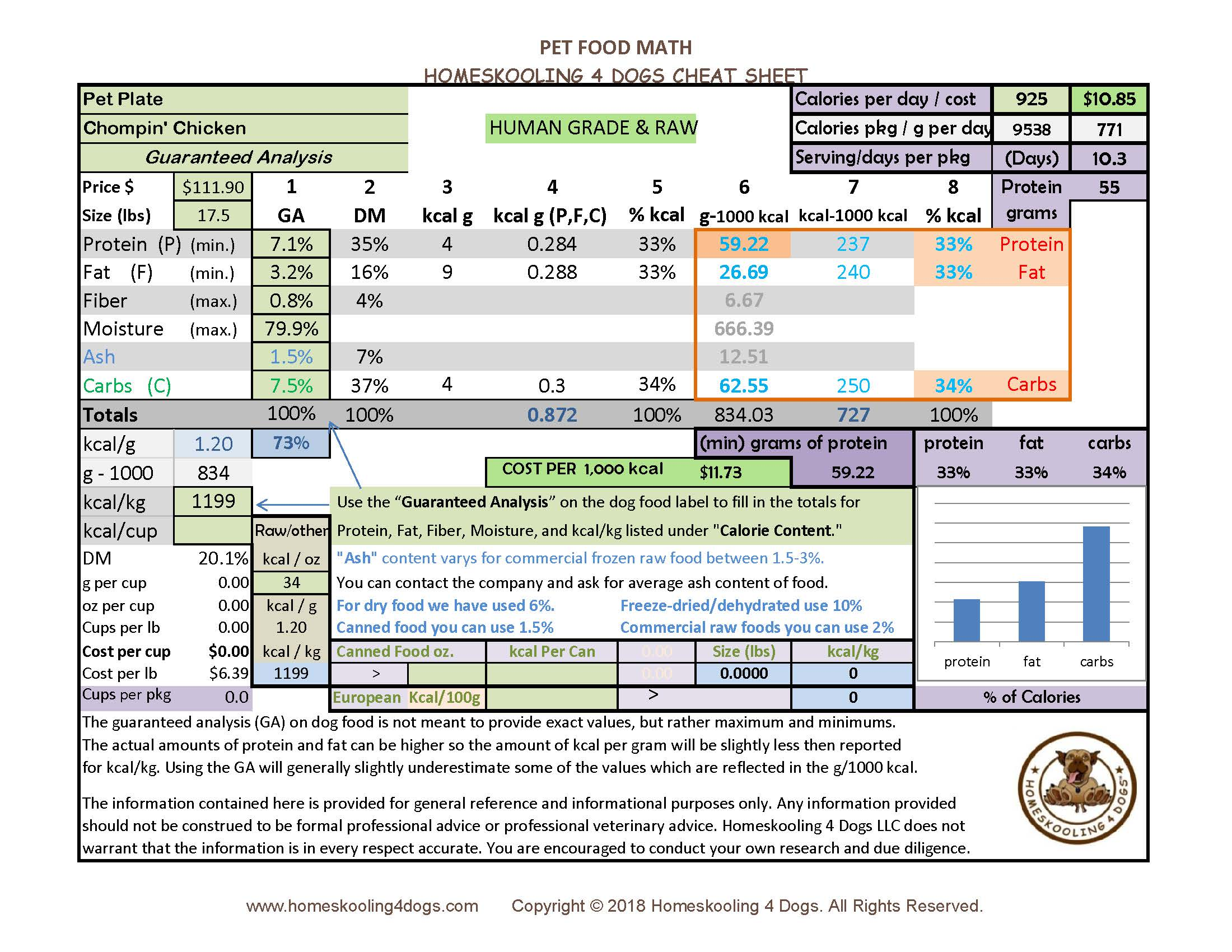 PET PLATE - Guaranteed Analysis
