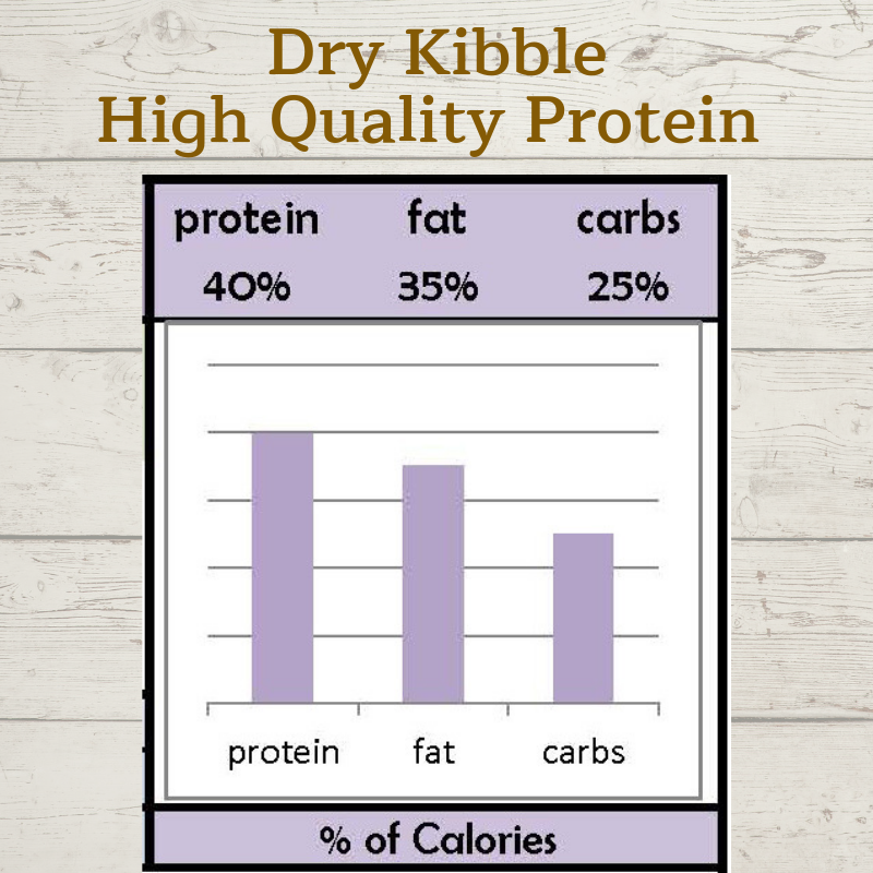 quality protein.png