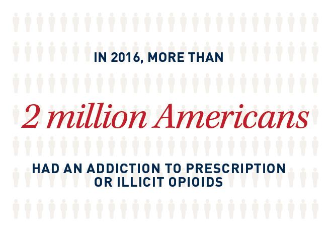 Opioid addiction statistics