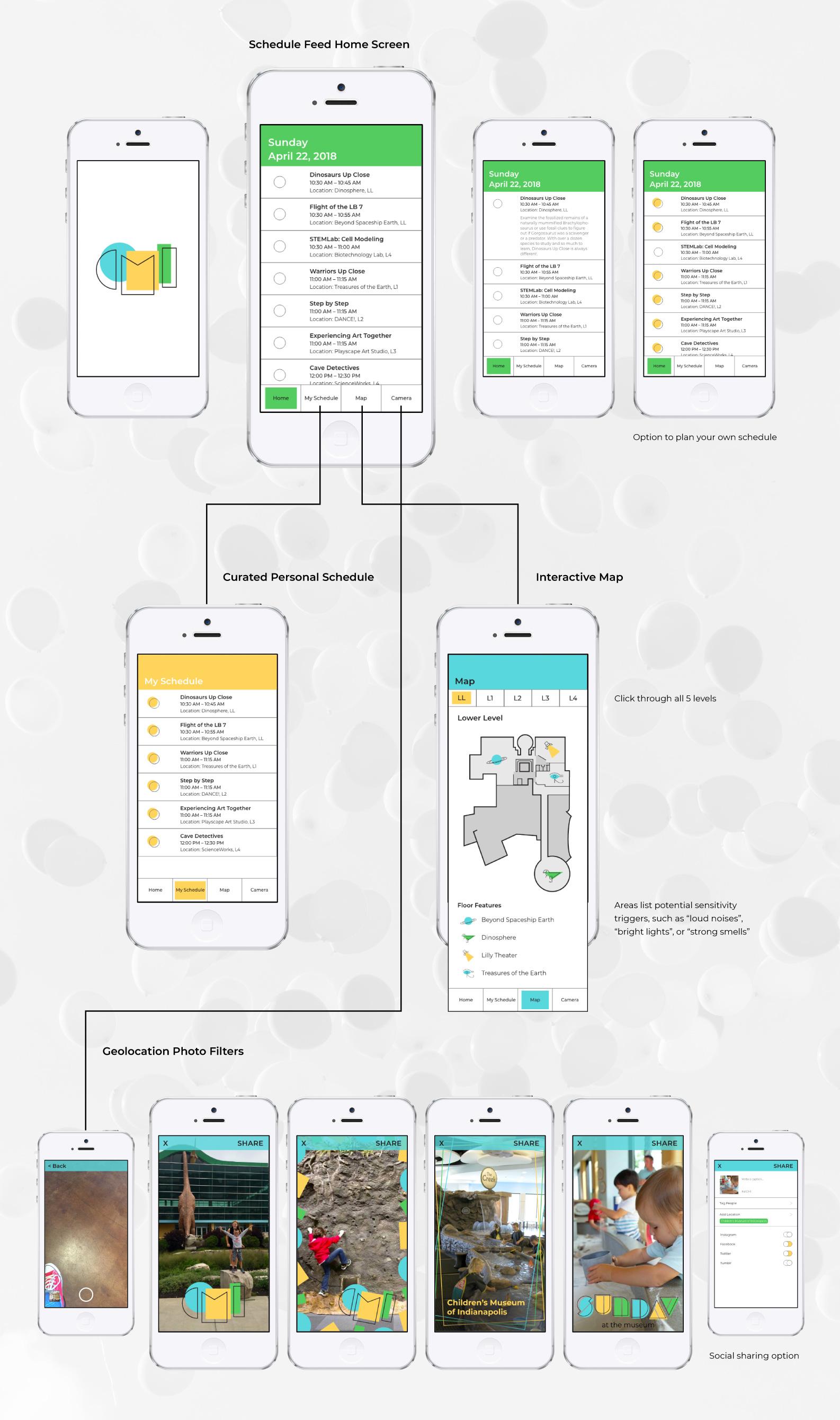 app-flow3.jpg