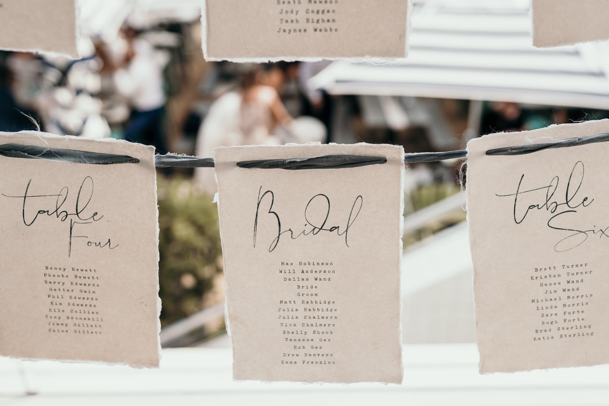 Copy of Custom Wedding Signage