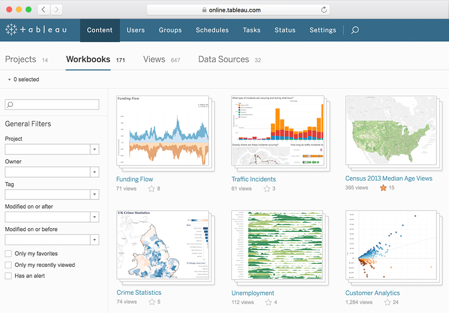 Figure 6: Example of a Tableau Online homepage with sample workbooks. Courtesy of  Tableau .