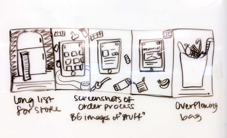 A preliminary sketch I made while brainstorming